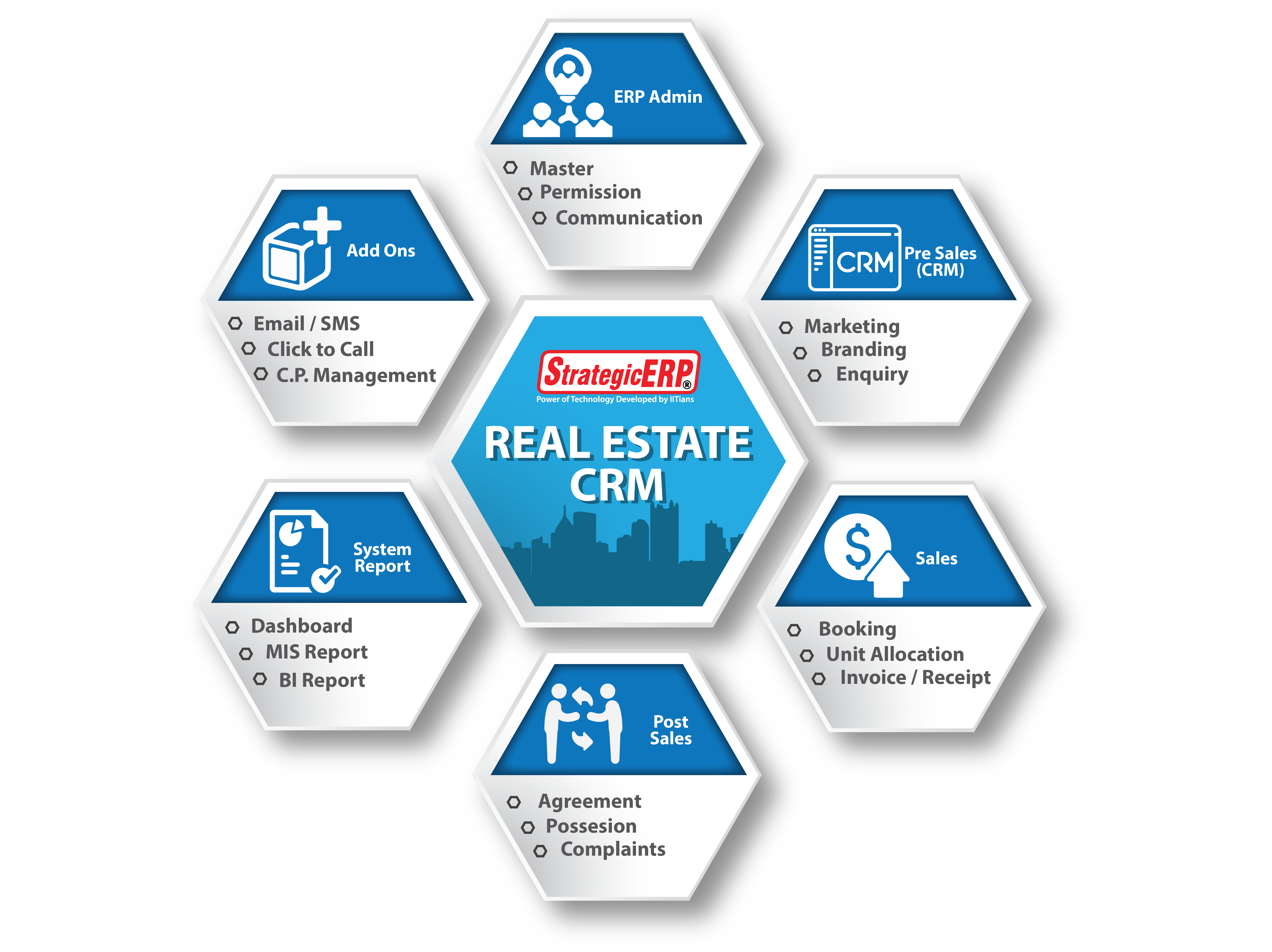 The Top 6 Real Estate CRM For Converting Leads